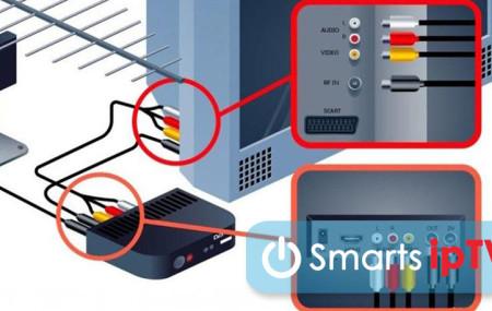 Как подключить и настроить цифровой приемник Cadena на прием каналов