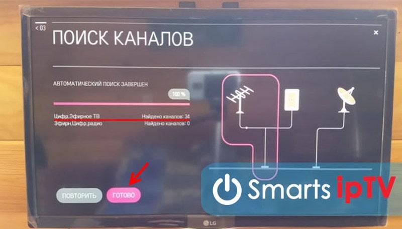 почему не настраивается цифровое телевидение на телевизоре lg через антенну